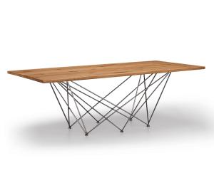 Net 220 Table